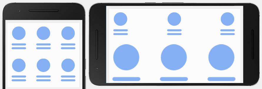 איך האלמנטים נראים כשמסובבים את הטלפון